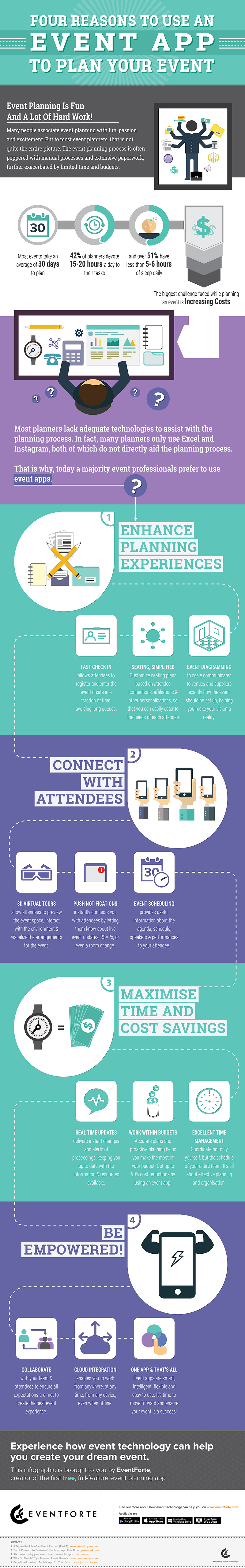 Four Reasons to Use An Event App And Check In App To Plan Your Event